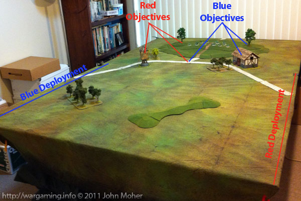 The Battlefield - showing deployment zones and how hte objectives worked.