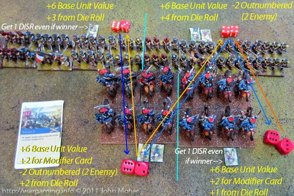 Combat Example - British Cavalry charge French Infantry