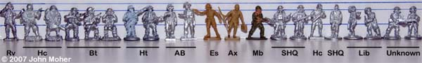 20mm Figure Comparison